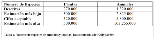 tabla 1 artículo 3